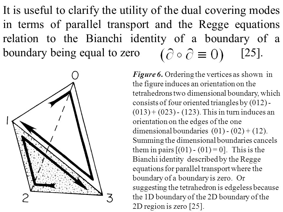 It is useful to clarify the utility of the dual covering modes in terms of parallel transport and the Regge equations relation to the Bianchi identity of a boundary of a boundary being equal to zero [25].